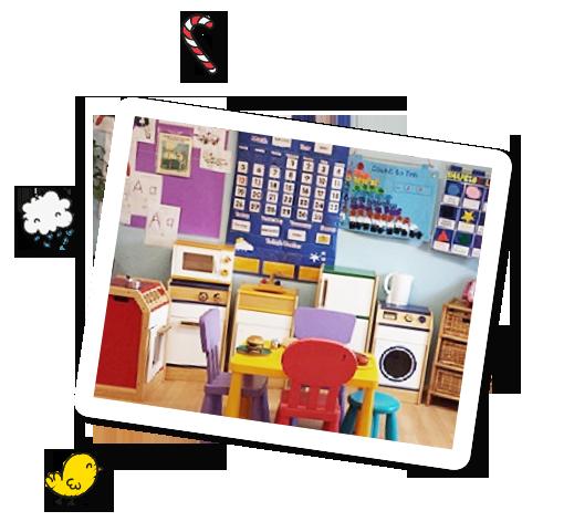 Best Child Care Centre
